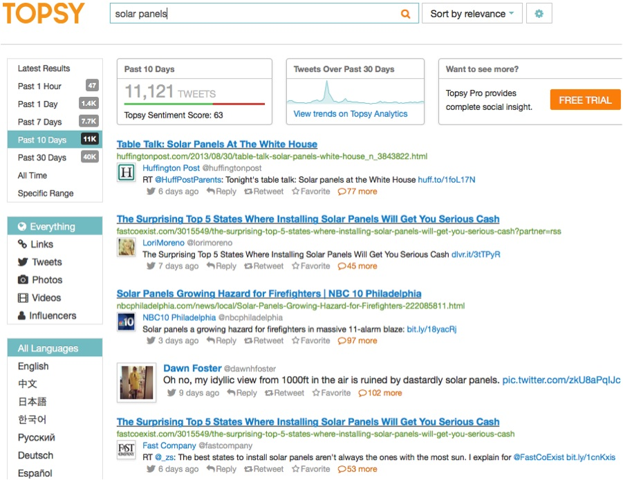 "Get a feel for topics related to your industry that are currently popular in online media, using Topsy. For instance, search for ""solar panels"" if you're a contractor specializing in green construction."
