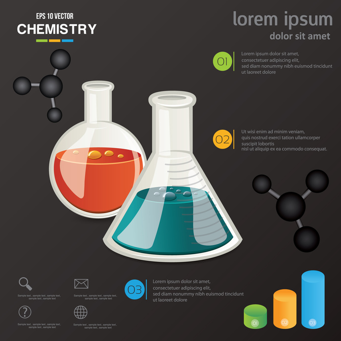 chemistry template